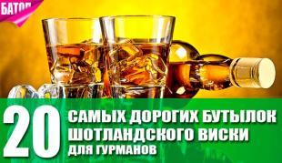 дорогой виски