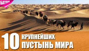 Самые большие пустыни в мире