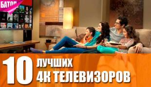 Лучшие 4К телевизоры