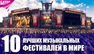 10 лучших музыкальных фестивалей в мире