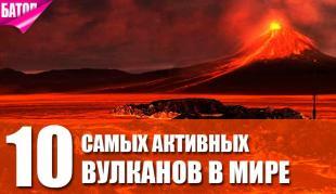 10 самых активных вулканов в мире