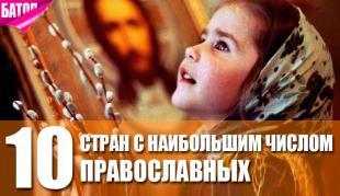 Страны с наибольшим числом православных