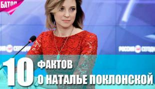 факты о Наталье Поклонской