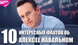 интересные факты об Алексее Навальном