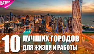 лучшие города для жизни и работы