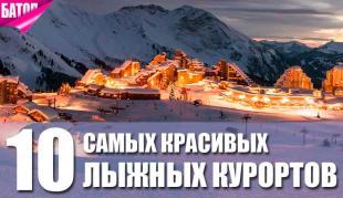 самые красивые горнолыжные курорты в мире