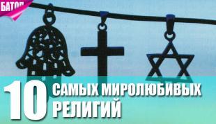 самые миролюбивые религии
