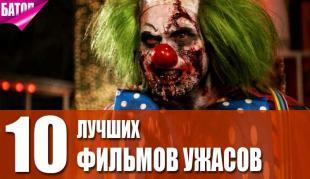 лучшие фильмы ужасов