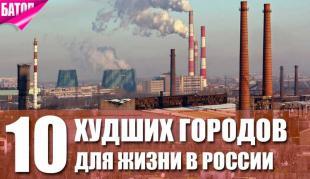 худшие города для жизни в России
