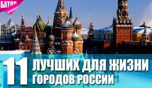 лучшие для жизни города России