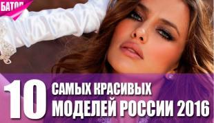 модели России