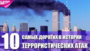 cамые дорогие террористические атаки в истории