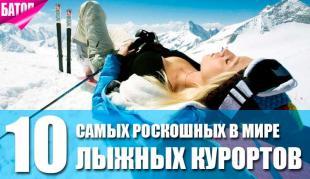 самые роскошные лыжные курорты в мире