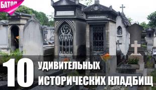 удивительные исторические кладбища