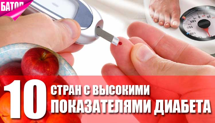 Страны с высокими показателями диабета