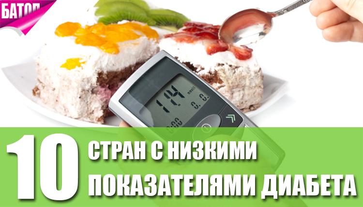 страны с низкими показателями диабета