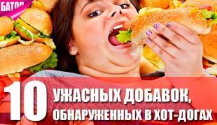 вредные добавки, обнаруженные в хот-догах