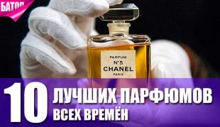 Лучшие парфюмы всех времён