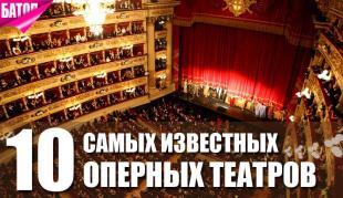 Лучшие оперные театры мира
