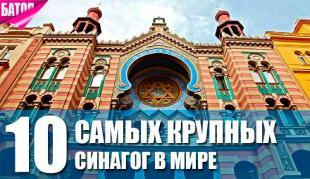 ТОП-10 крупнейших синагог в мире