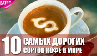 Самые дорогие сорта кофе