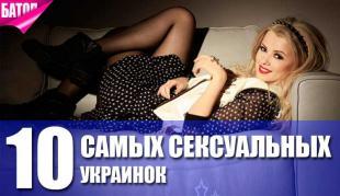 ТОП-10 самых сексуальных украинок