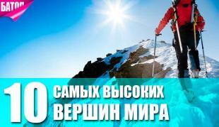 Самые высокие горные вершины мира