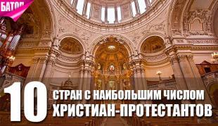 10 стран с наибольшим количеством христиан-протестантов