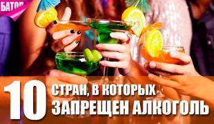 Страны, где запрещен алкоголь