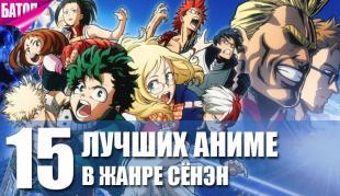 лучшие аниме в жанре Сёнэн