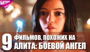 Схожие фильмы с Алита: Боевой ангел
