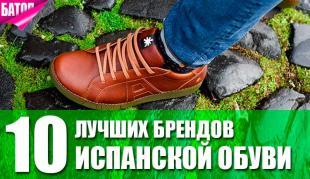 бренды мужской испанской обуви