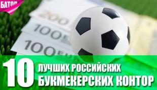 ТОП 10 российских букмекерских контор