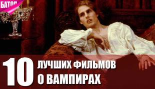 фильмы о вампирах всех времен
