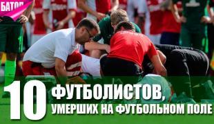футболисты, умершие на футбольном поле