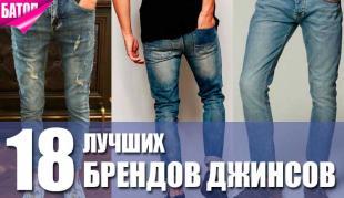 18 лучших мировых брендов джинсов