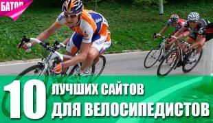 лучшие сайты для велосипедистов
