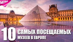 самые посещаемые музеи в Европе