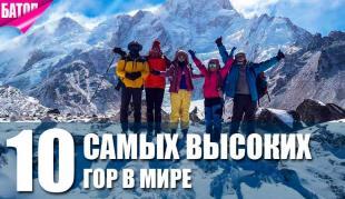 самые высокие горы в мире