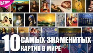 самые знаменитые картины в мире