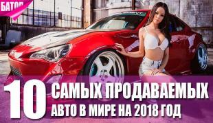 Девушка на фоне дорогой красивой машины