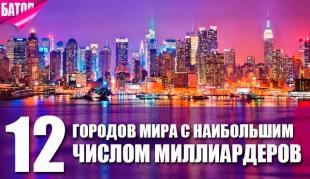 Города мира с наибольшим числом миллиардеров