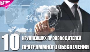 крупнейшие производители программного обеспечения в мире