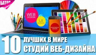 10 лучших в мире студий веб-дизайна