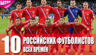 русские футболисты