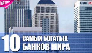 самые богатые банки мира