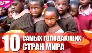 самые голодающие страны