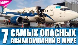 Самые опасные авиакомпании в мире