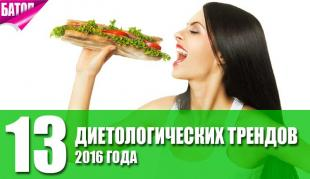диетологические тренды 2016 года